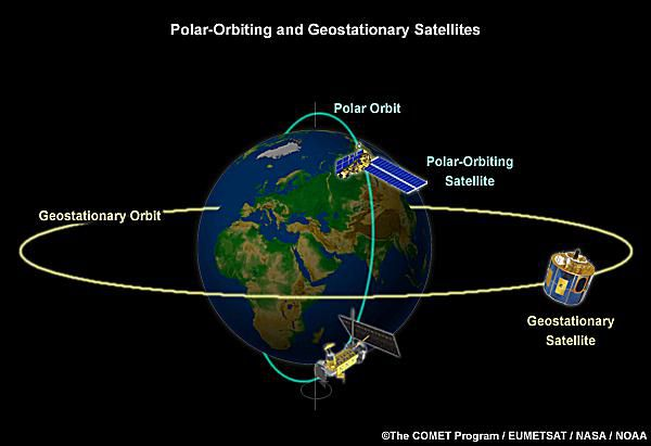Weather Satellites Forecasting Earths Weather From Space - Noaa world satellite map