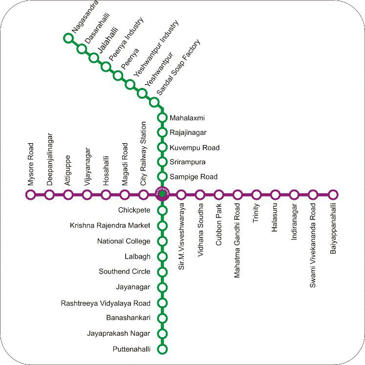 Bangalore Subway Map