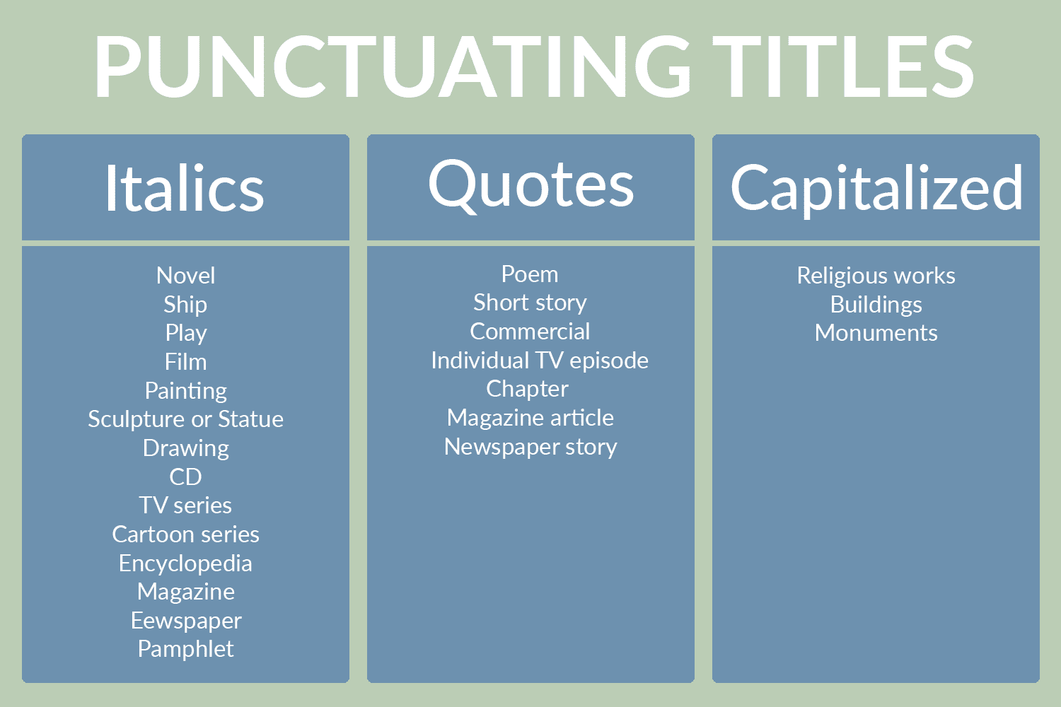essay titles italicized quoted Generally (though standards ay differ) longer works are italicized and shorter works are in quotes that's to say that books, be they poems or otherwise, are italicized ( theiliad , for .