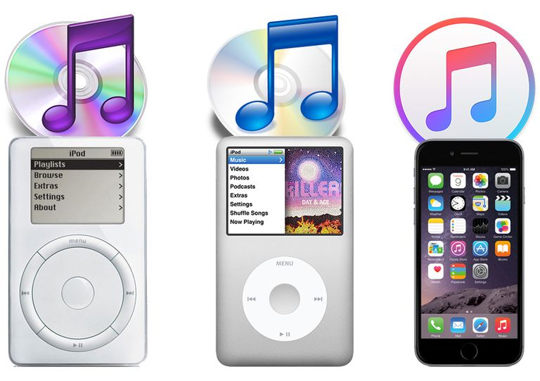 iPod and iphone through the years