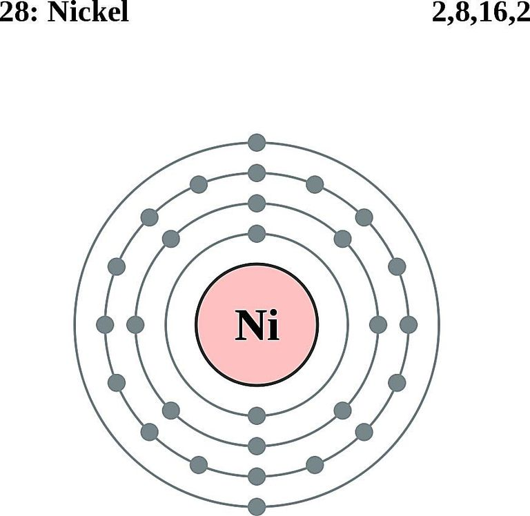 Atoms diagrams electron configurations of elements nickel atom electron shell diagram ccuart Images