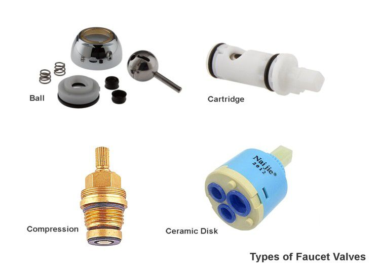 types of faucet valves