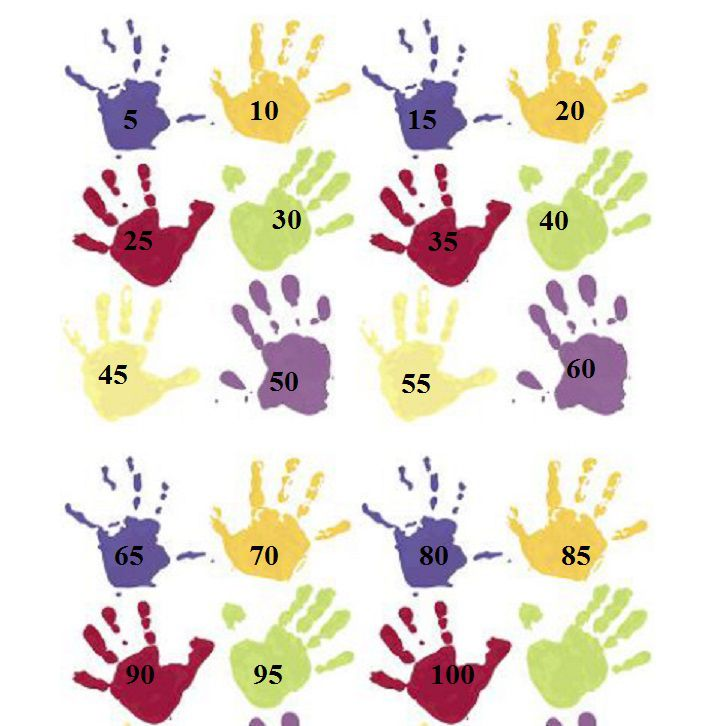 Teaching Your Child Counting By 5s