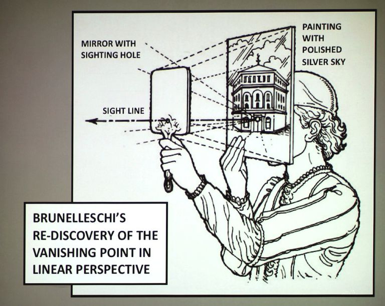 Illustration of Brunelleschi's re-discovery of the vanishing point in linear perspective