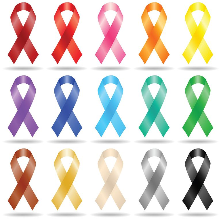 diagram of the colors of different cancer ribbons