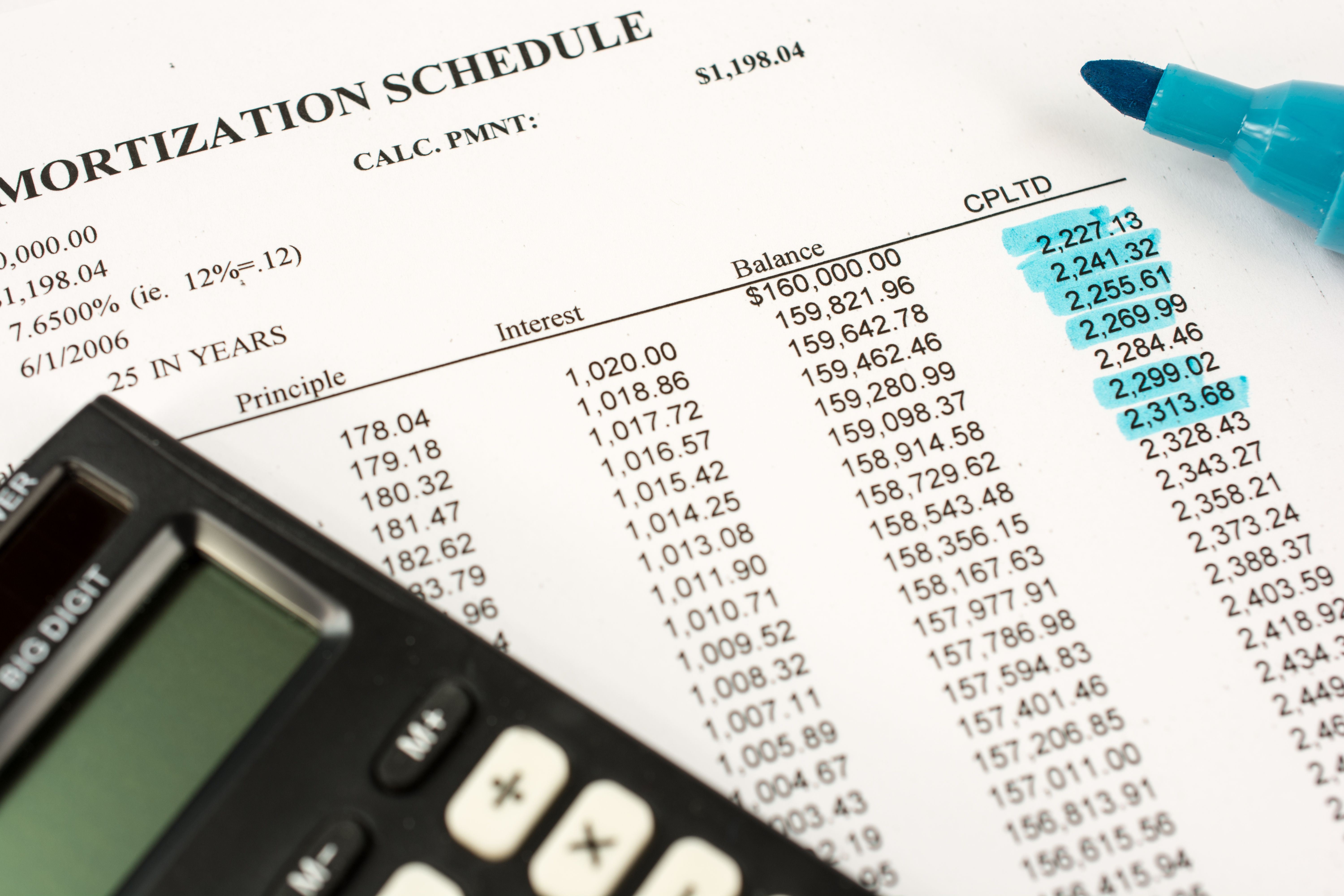 Amortization, Business Taxes, and Loans