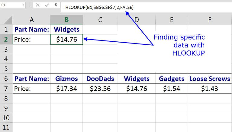 Find Specific Data With Excel Hlookup