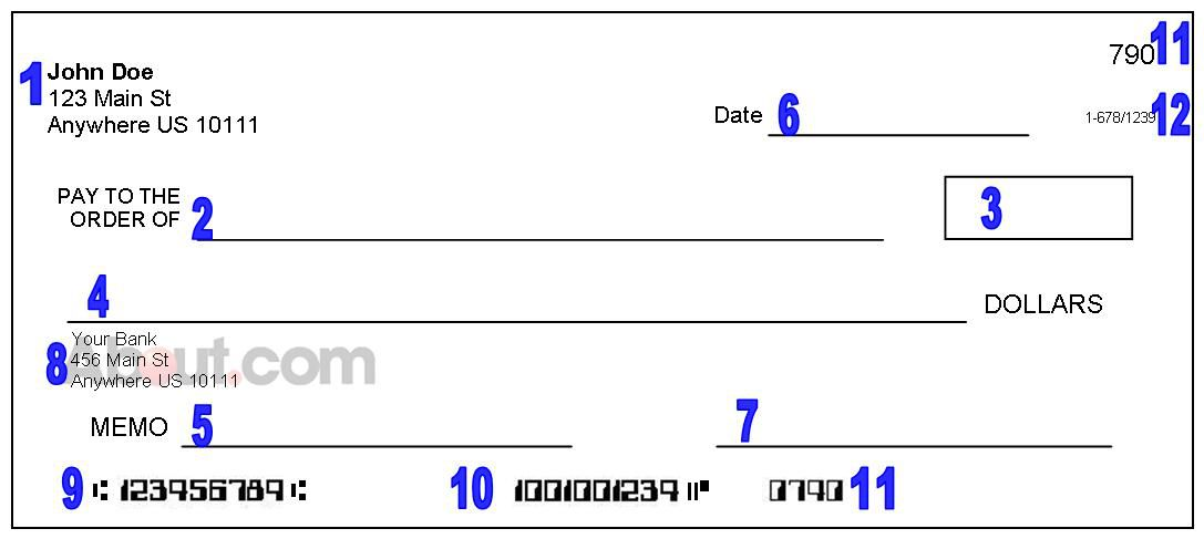 Parts Of A Check Where To Find Info On Checks