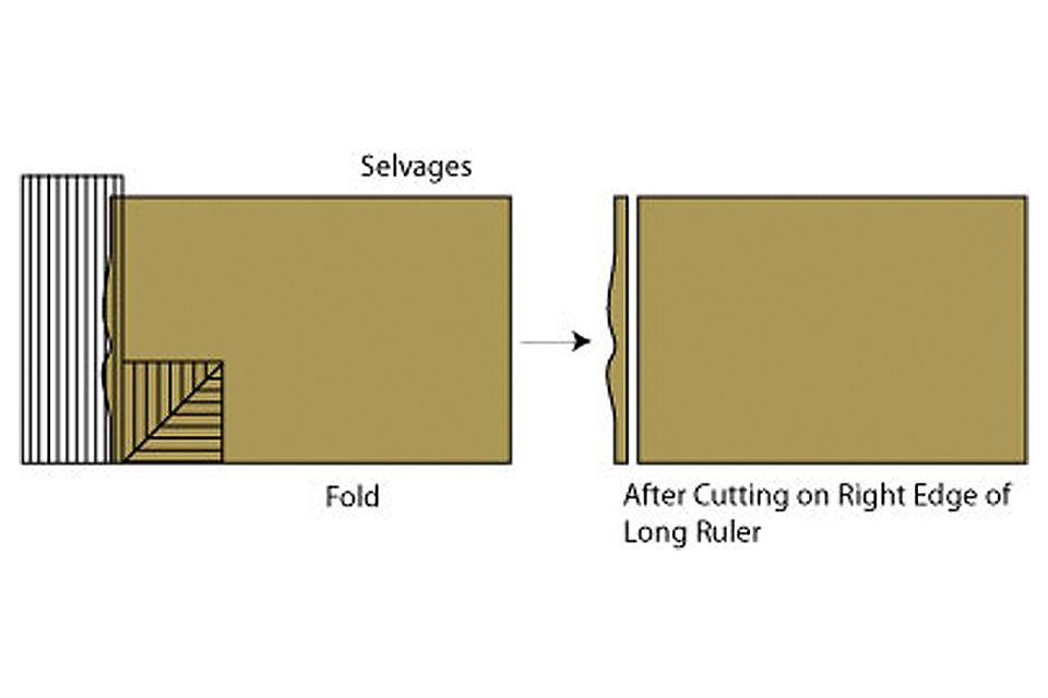 How to Fold Fabric for Rotary Cutting