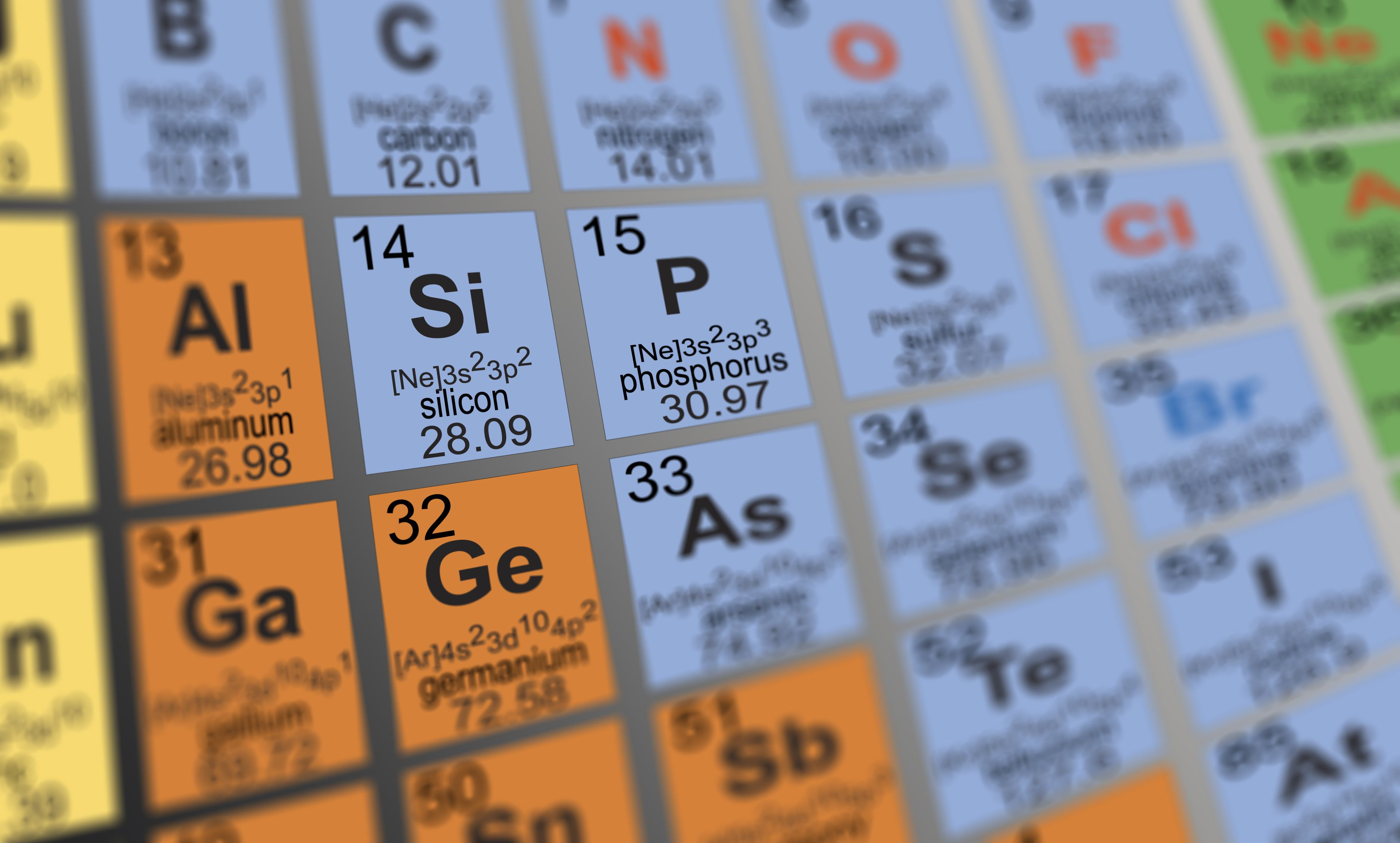 Ions and isotopes quiz gamestrikefo Image collections