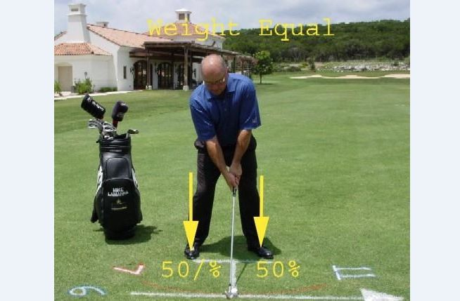 How golfers should be balanced in the address position