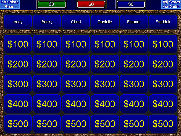 9 free jeopardy templates for the classroom for Microsoft powerpoint jeopardy game template