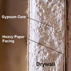 cross section of drywall