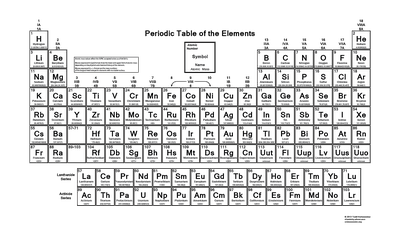Free printable periodic tables pdf periodic table of atomic masses urtaz Images