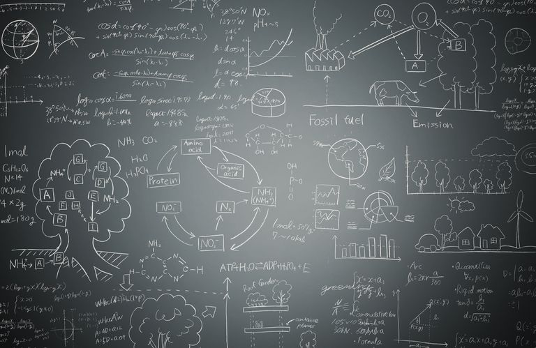 Photo of formulas and pictures on a blackboard