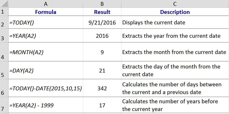 Using Todays Date in Worksheet Calculations in Excel – Syntax Worksheets