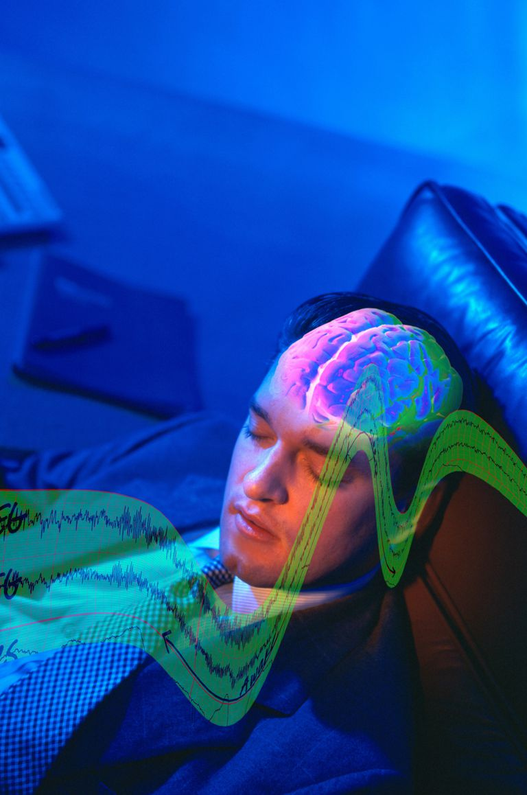 The electrical activity of the brain is evaluated with an electroencephalogram (EEG) test used in sleep, seizures, coma, and brain death testing