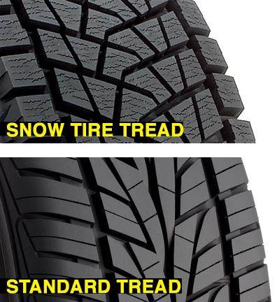 all season vs snow tires automobile faq. Black Bedroom Furniture Sets. Home Design Ideas