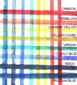 Cómo probar si un color de pintura es opaco o transparente