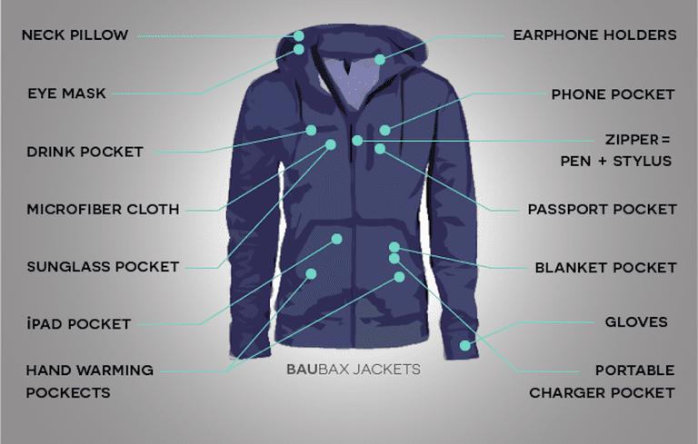 crowdfunded jacket raises $9 million