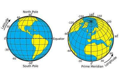 Where do 0 degrees latitude and longitude intersect learn how far it is from one latitude line to the next equator in ecuator gumiabroncs Images