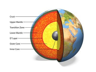 The earths crust everything you need to know 6 fascinating facts about the earths mantle ccuart Gallery