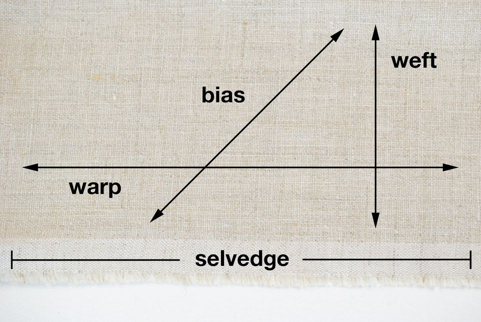 Warp, Weft, Bias and Selvedge