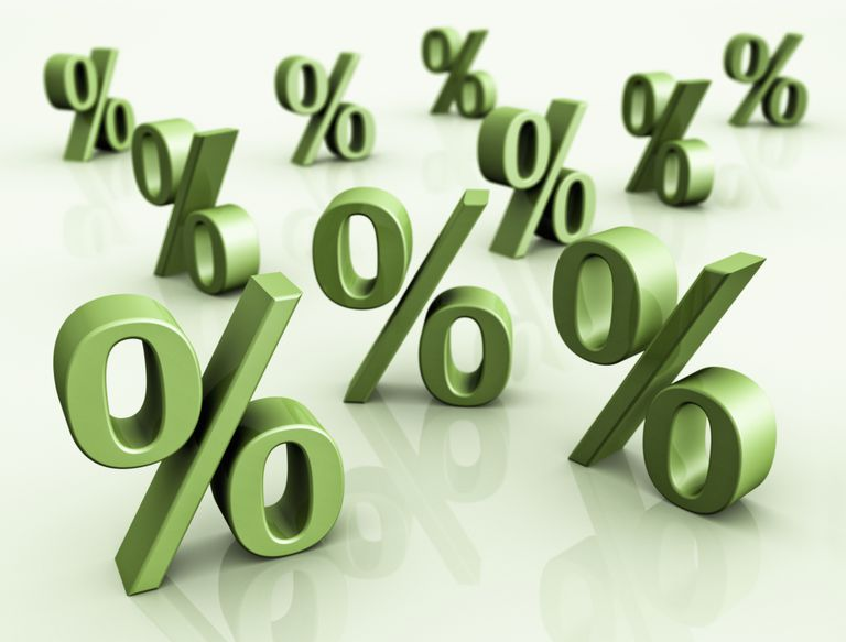 Rising Rates_Percentage_Stocks