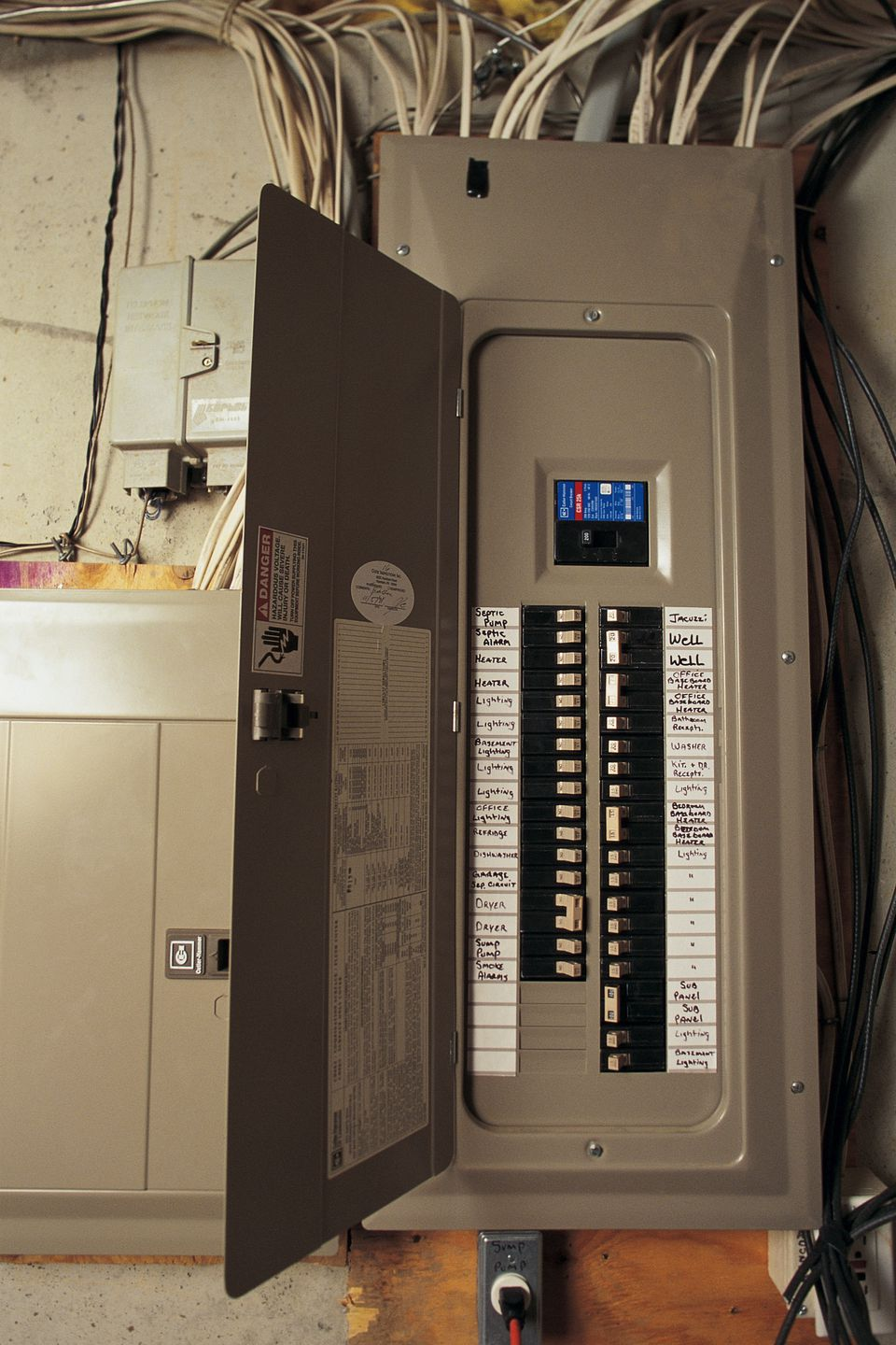 Fuse Box Or Circuit Breaker Panel : Circuit breaker boxes service panel checklist