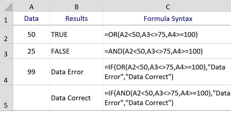 Testing Multiple Conditions with Excel's AND and OR Functions