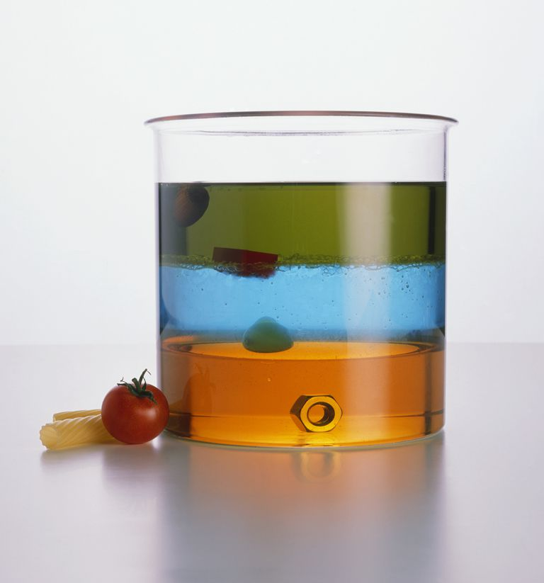 Density is mass per unit volume of a solid, liquid, or gas.