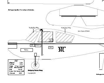 Free Easy Build Rc Radio Controlled Airplane Plans