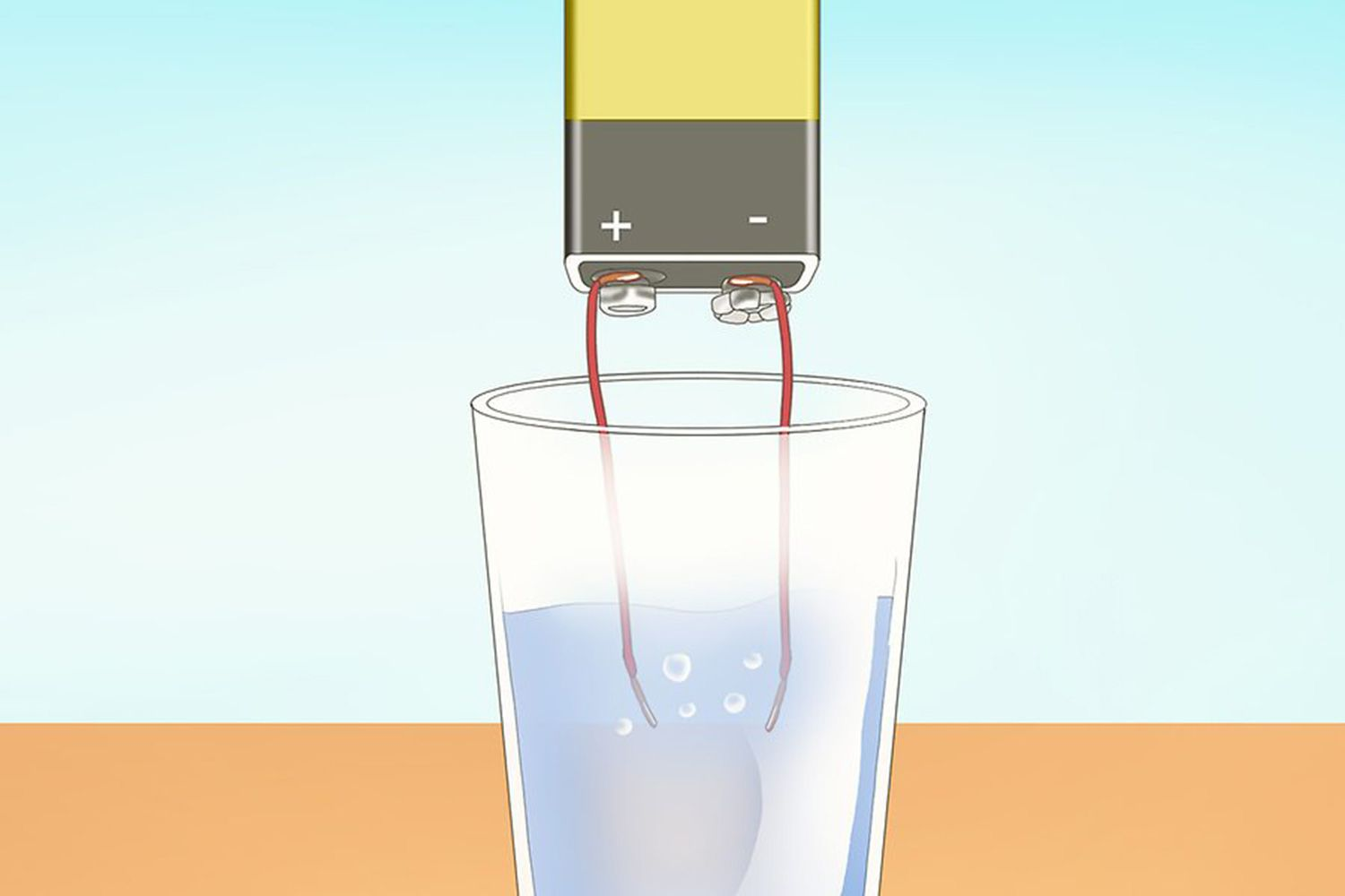 How To Make Water from Hydrogen and Oxygen
