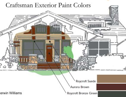 craftsman house colors get inspired with these ideas home exterior basics - Exterior House Colors
