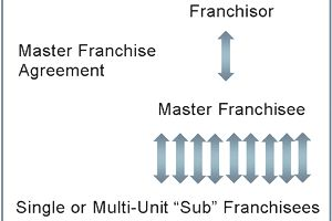 Struct-MasterFran.jpg