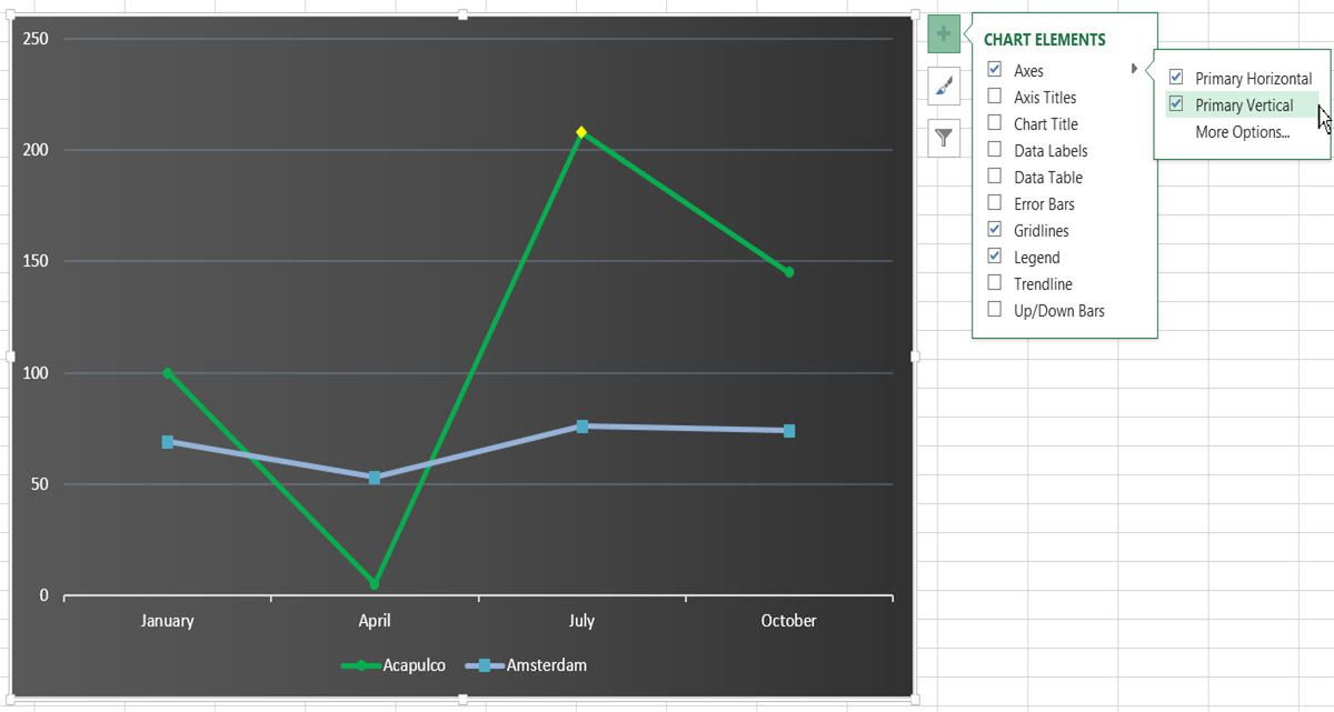 Learn how to show or hide chart axes in excel ccuart Gallery