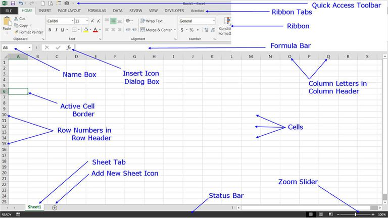 Screen Elements - Parts of the Excel Screen
