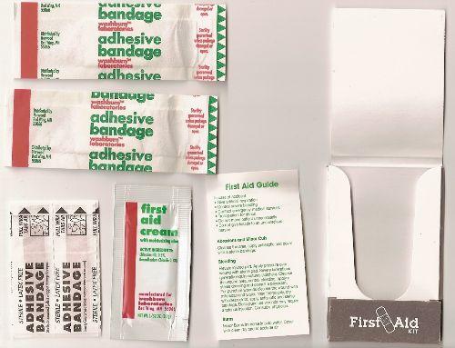 Basic firstaid kit