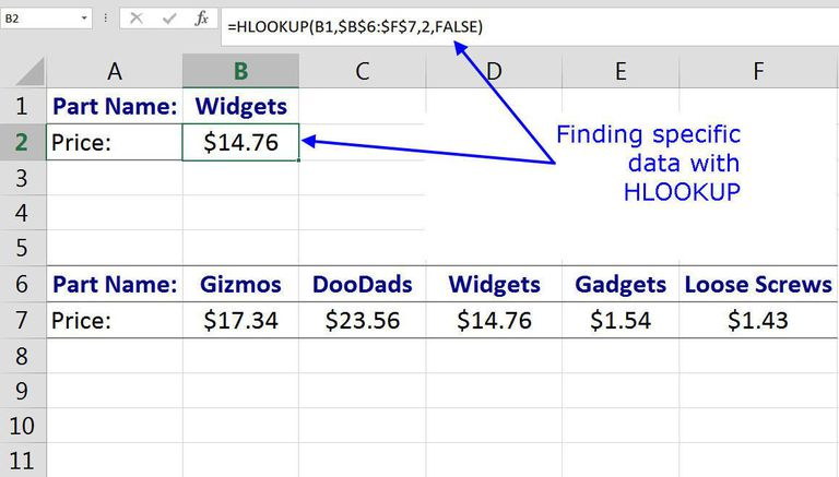 Find Specific Information with Excel's HLOOKUP Function