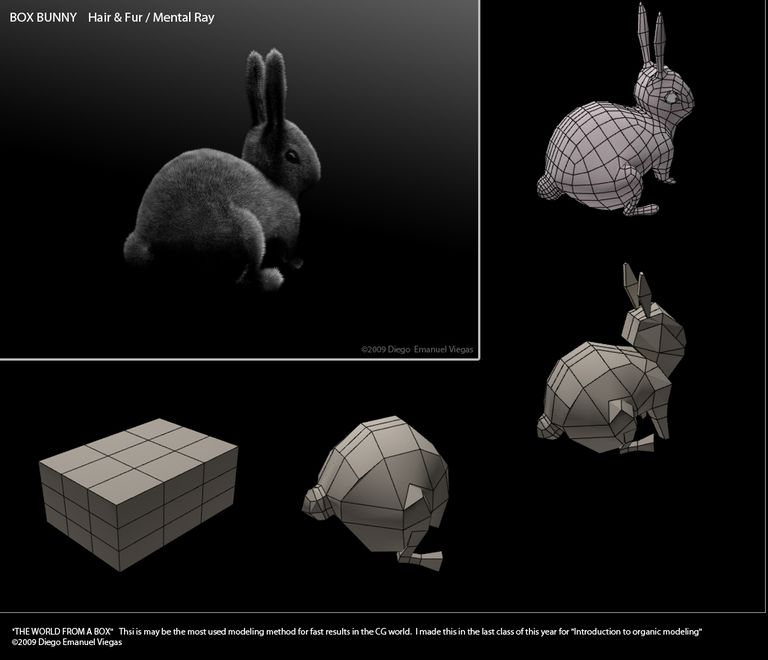 A bunny being modeled in 3D.