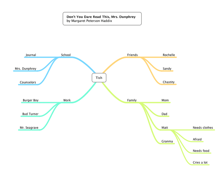 epub diccionario etimológico rapanui español 2000