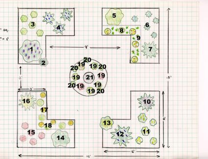 create a beautiful herb garden with this flexible design plan - Garden Design Basics