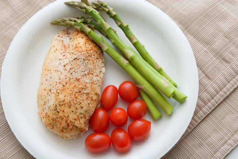 Chicken breast nutrition facts