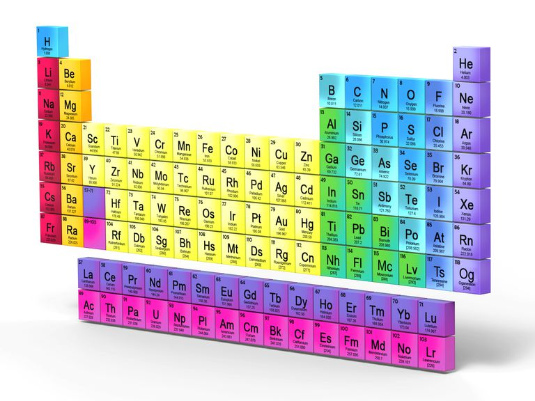 the semimetals or metalloids are found along a zig zag pattern starting with boron - Periodic Table Metalloids