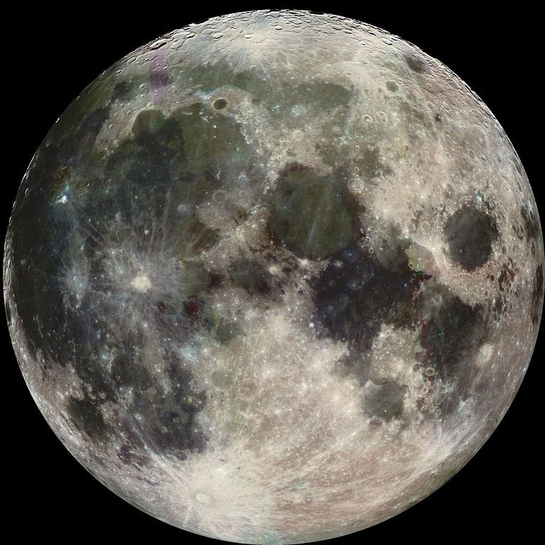 Moons Lore And The Moons Meaning In Astrology