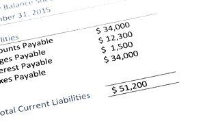 Accrued Liabilities Explained