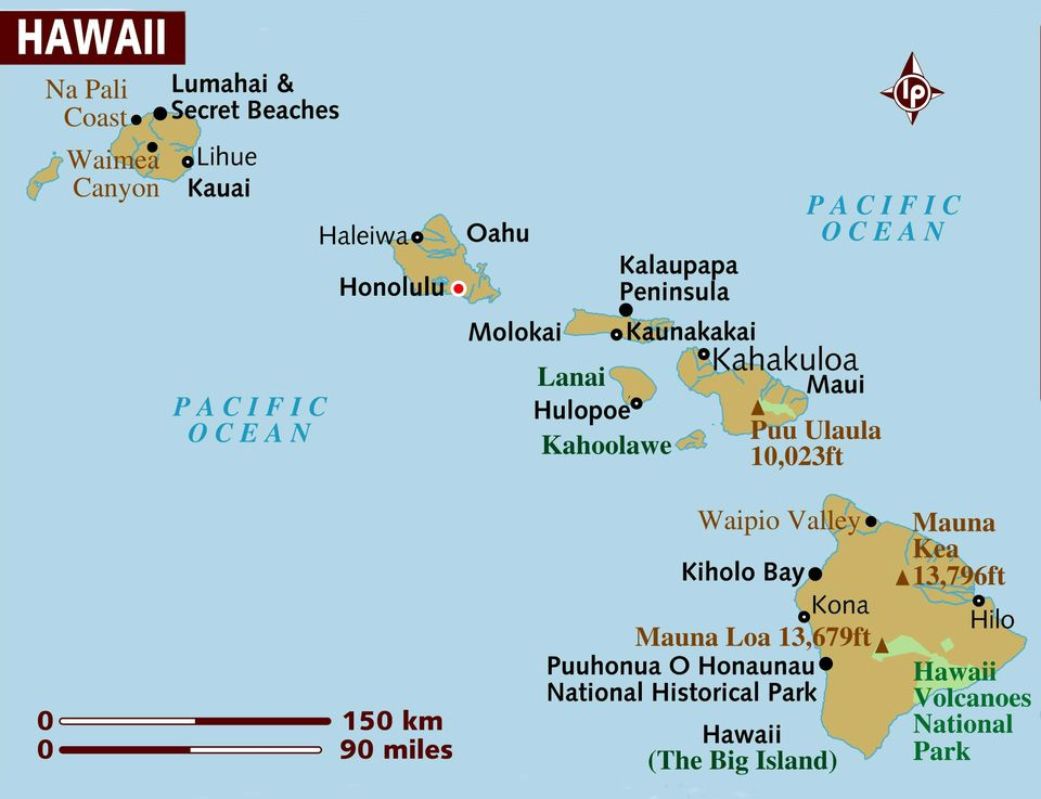 Best Months To Travel To Kona Hawaii