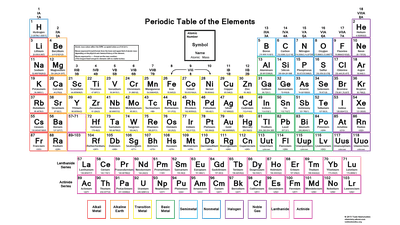 color periodic table of the elements atomic mass significant figures - Periodic Table With Ionic Charges And Atomic Mass