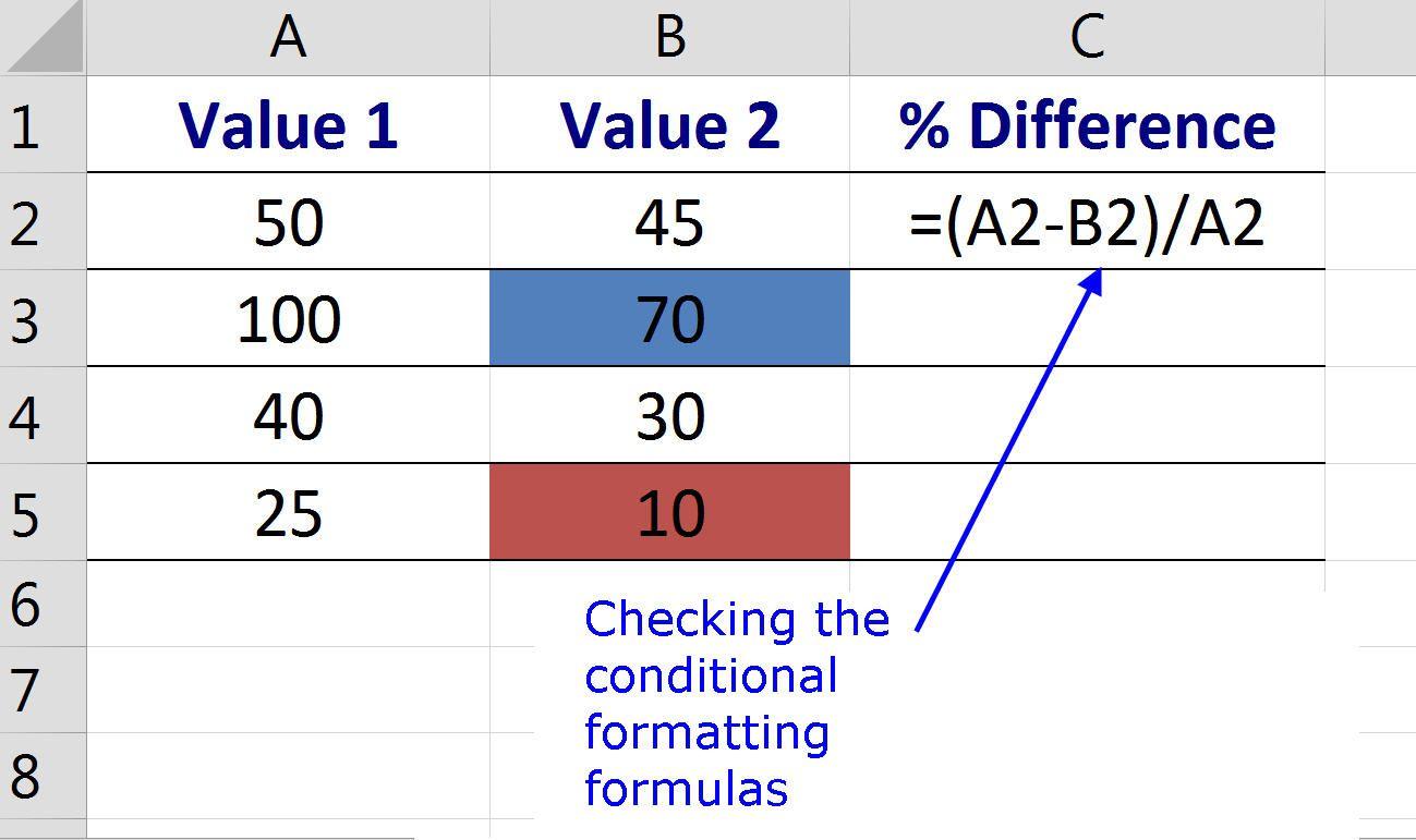 Using formulas for conditional formatting in excel buycottarizona Gallery