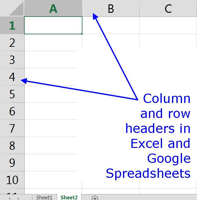 Column and Row Headings in Excel and Google Spreadsheets